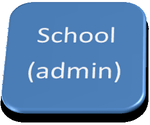 educational networking aapplication