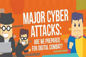 How to Make Your Website Secure from Cyber Attacks So Hacker Can't Hack It?