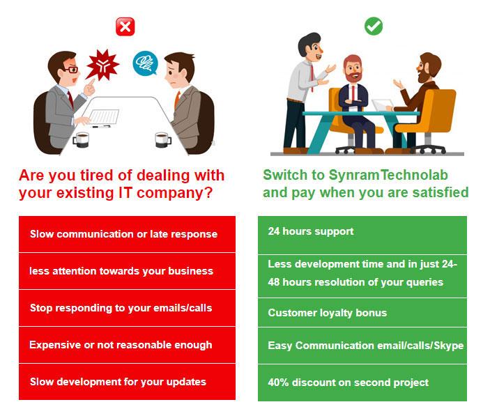 digital-marketing-company-in-gwalior
